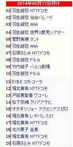 20140517付けCM動画.jpg
